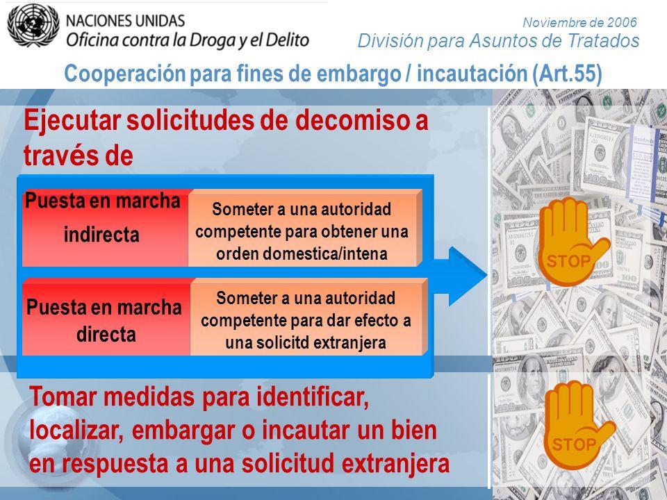 Cooperación para fines de embargo / incautación (Art.55)