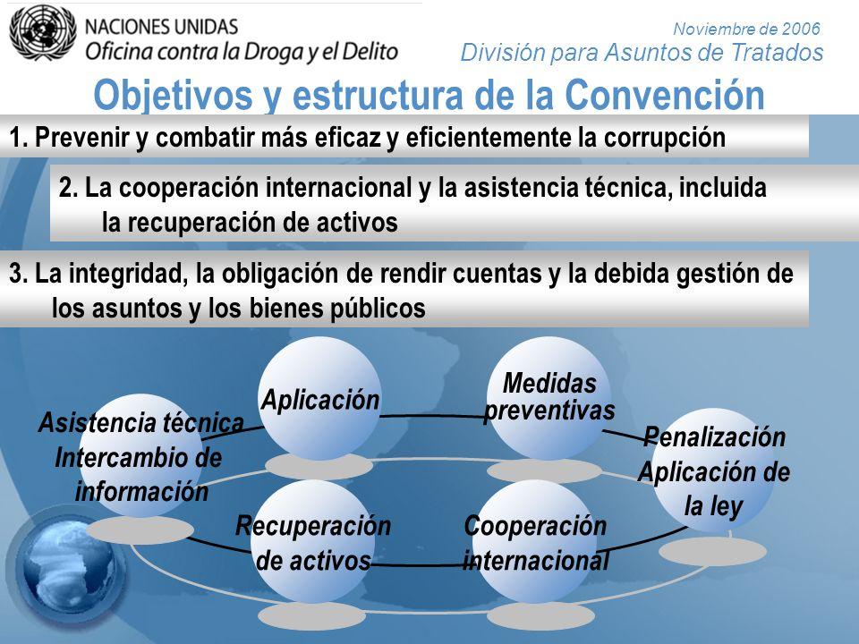 Objetivos y estructura de la Convención