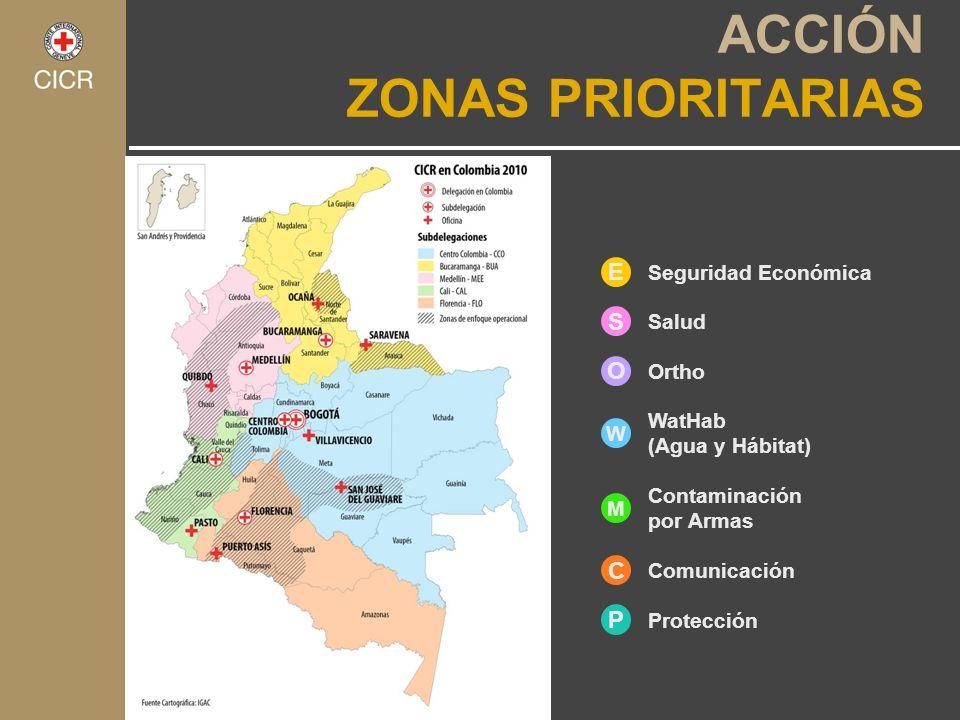 ACCIÓN ZONAS PRIORITARIAS