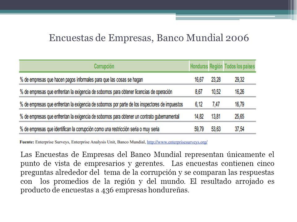 Encuestas de Empresas, Banco Mundial 2006