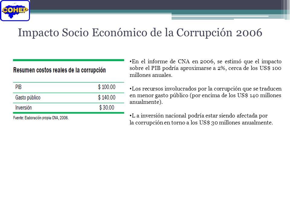 Impacto Socio Económico de la Corrupción 2006
