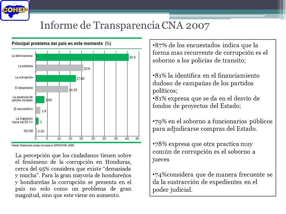 Informe de Transparencia CNA 2007
