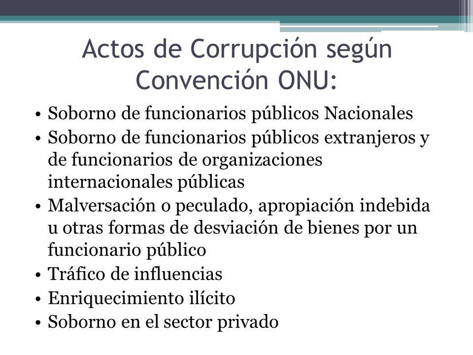 Actos de Corrupción según Convención ONU: