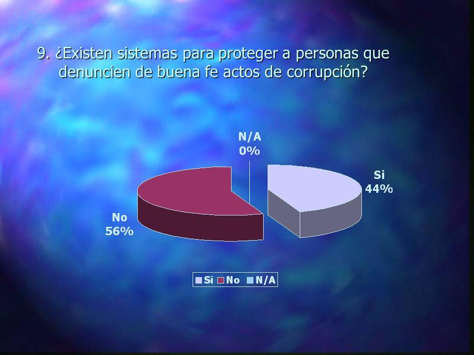9. ¿Existen sistemas para proteger a personas que denuncien de buena fe actos de corrupción