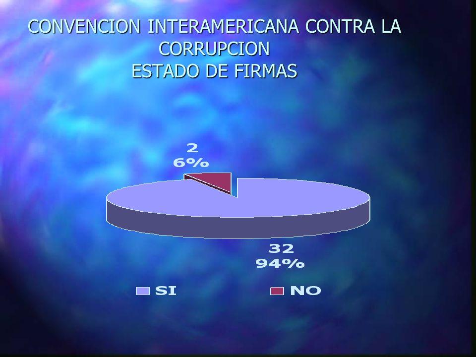CONVENCION INTERAMERICANA CONTRA LA CORRUPCION ESTADO DE FIRMAS