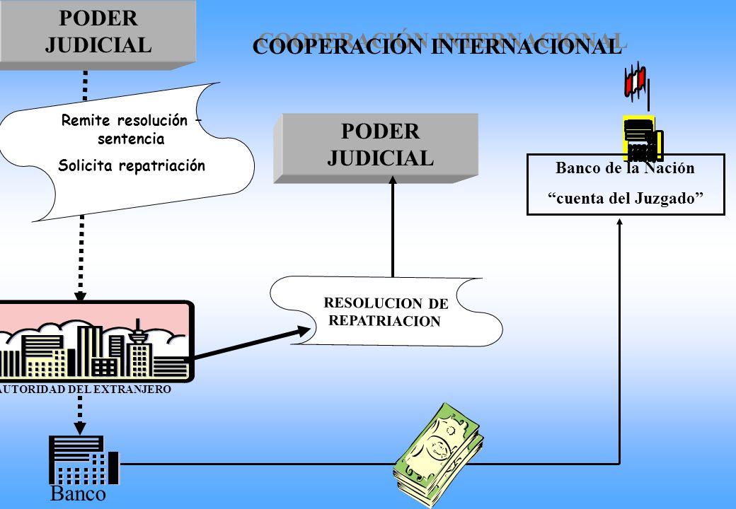 Remite resolución –sentencia Solicita repatriación