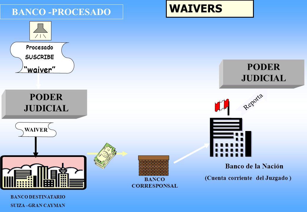 WAIVERS BANCO -PROCESADO PODER JUDICIAL PODER JUDICIAL waiver