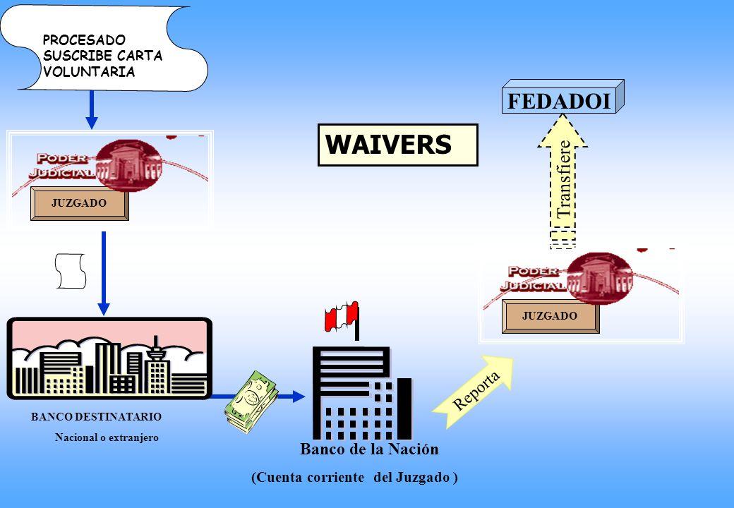 WAIVERS FEDADOI Transfiere Reporta Banco de la Nación