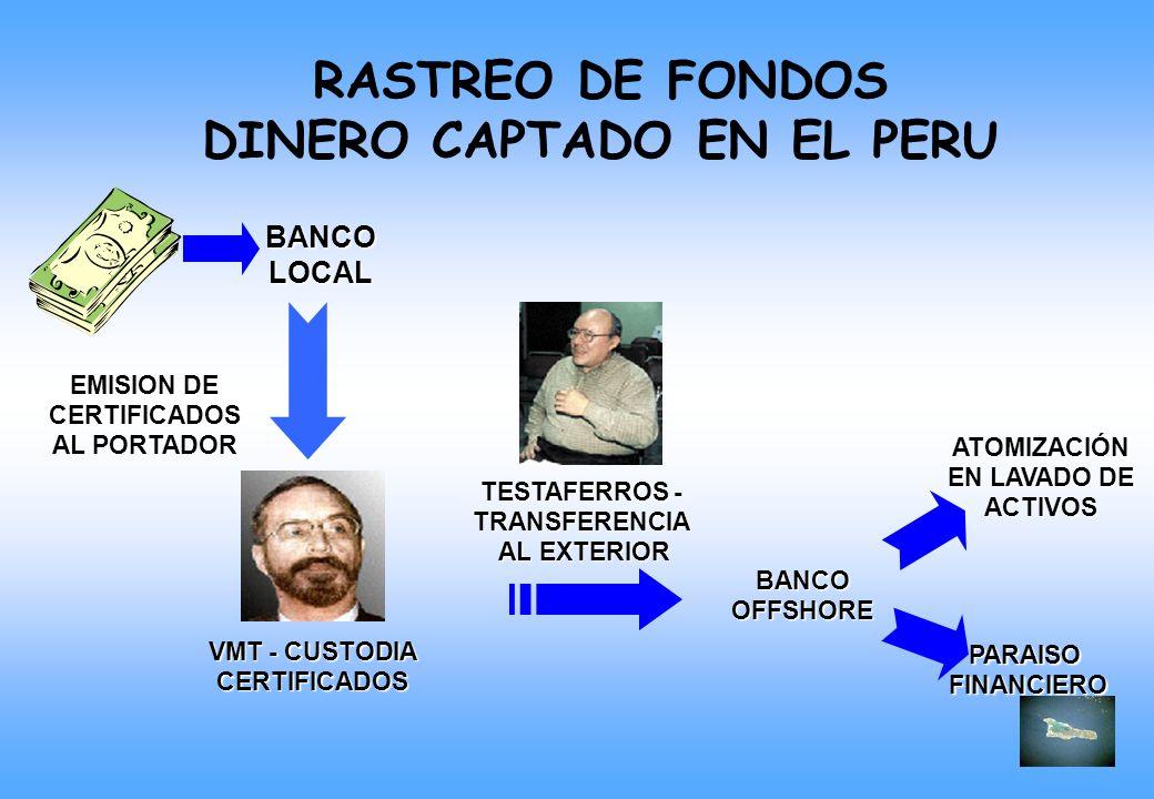 DINERO CAPTADO EN EL PERU