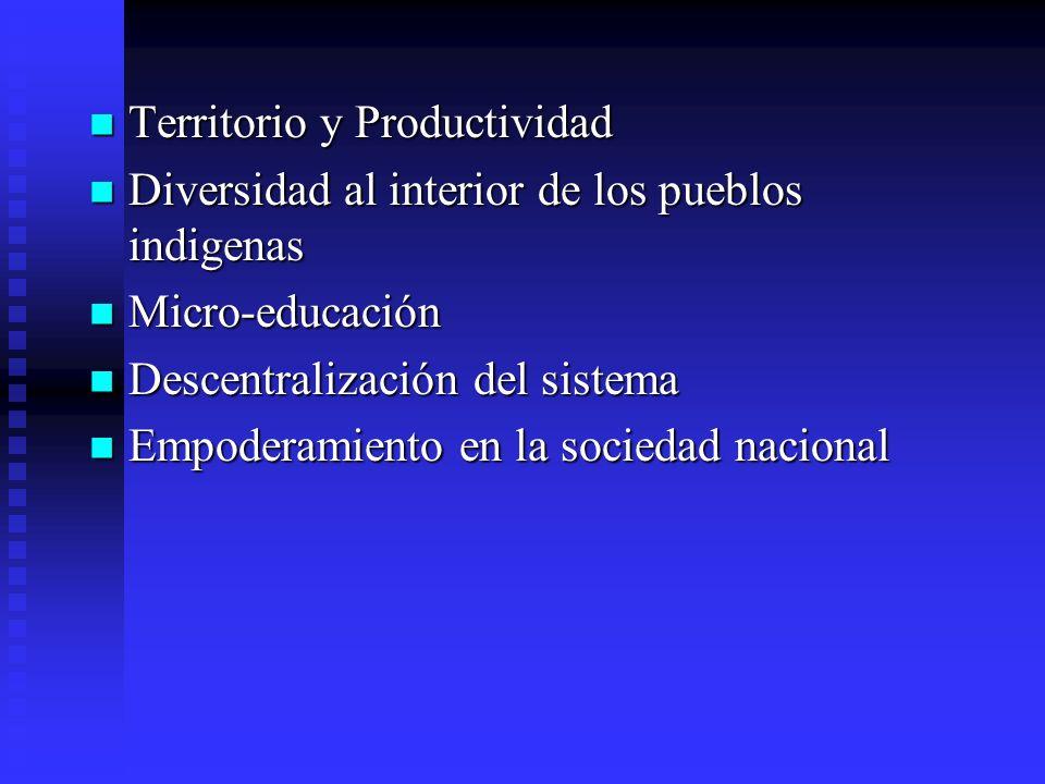 Territorio y Productividad