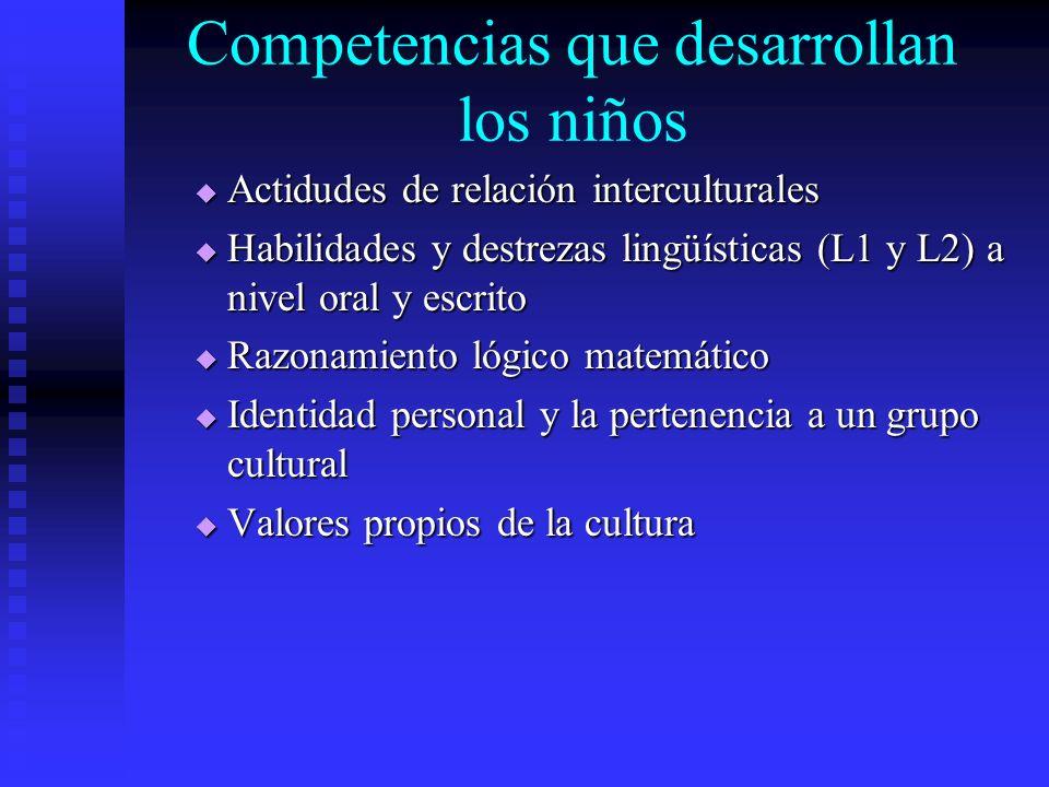 Competencias que desarrollan los niños