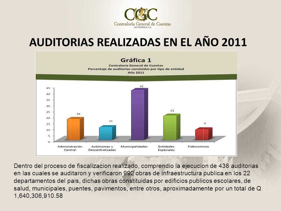 AUDITORIAS REALIZADAS EN EL AÑO 2011