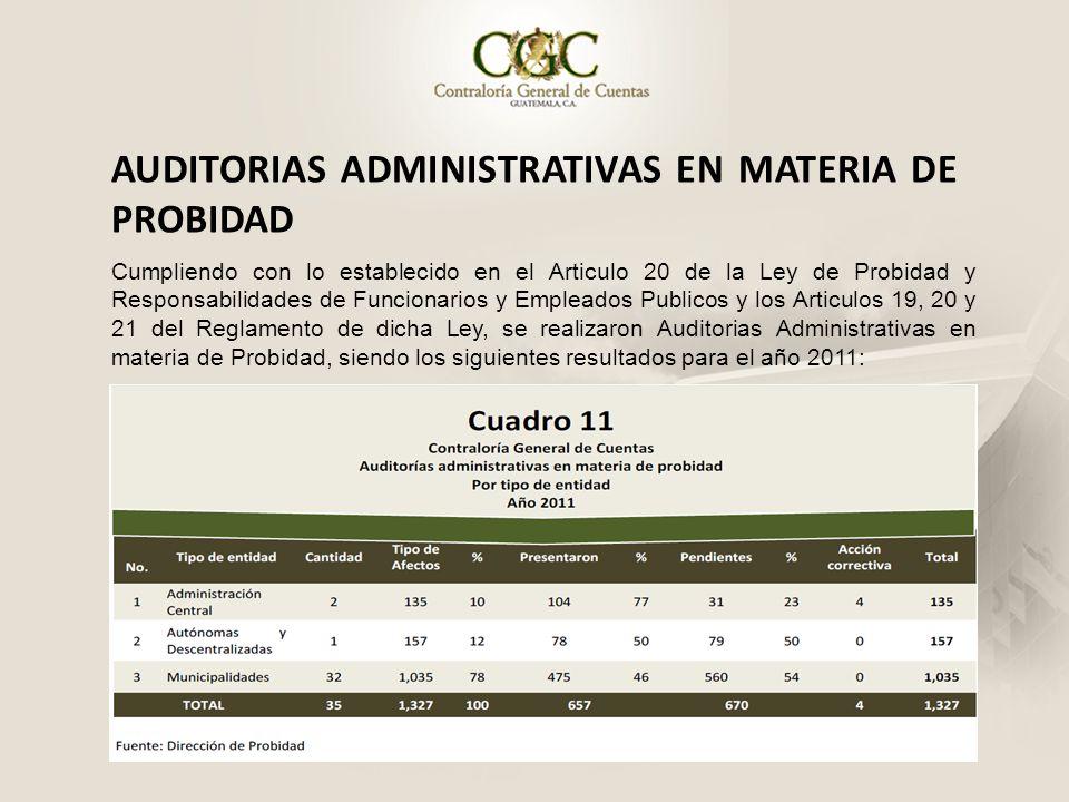 AUDITORIAS ADMINISTRATIVAS EN MATERIA DE PROBIDAD