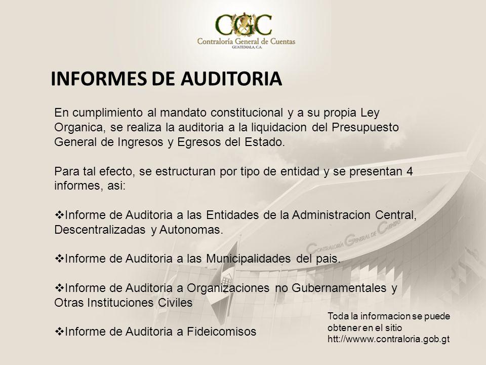 INFORMES DE AUDITORIA