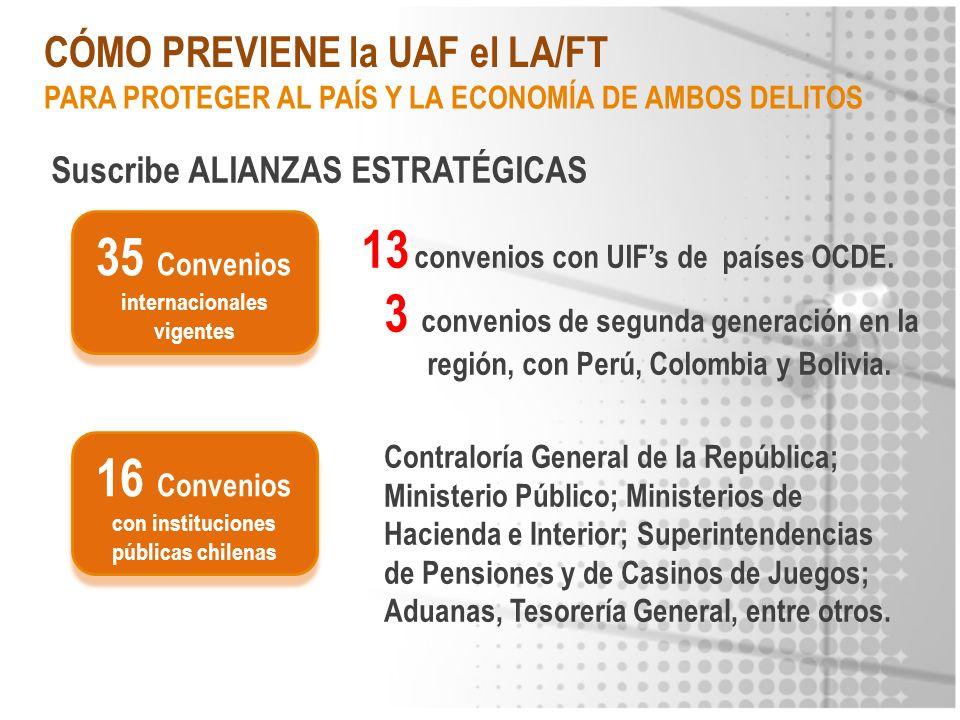 internacionales vigentes con instituciones públicas chilenas