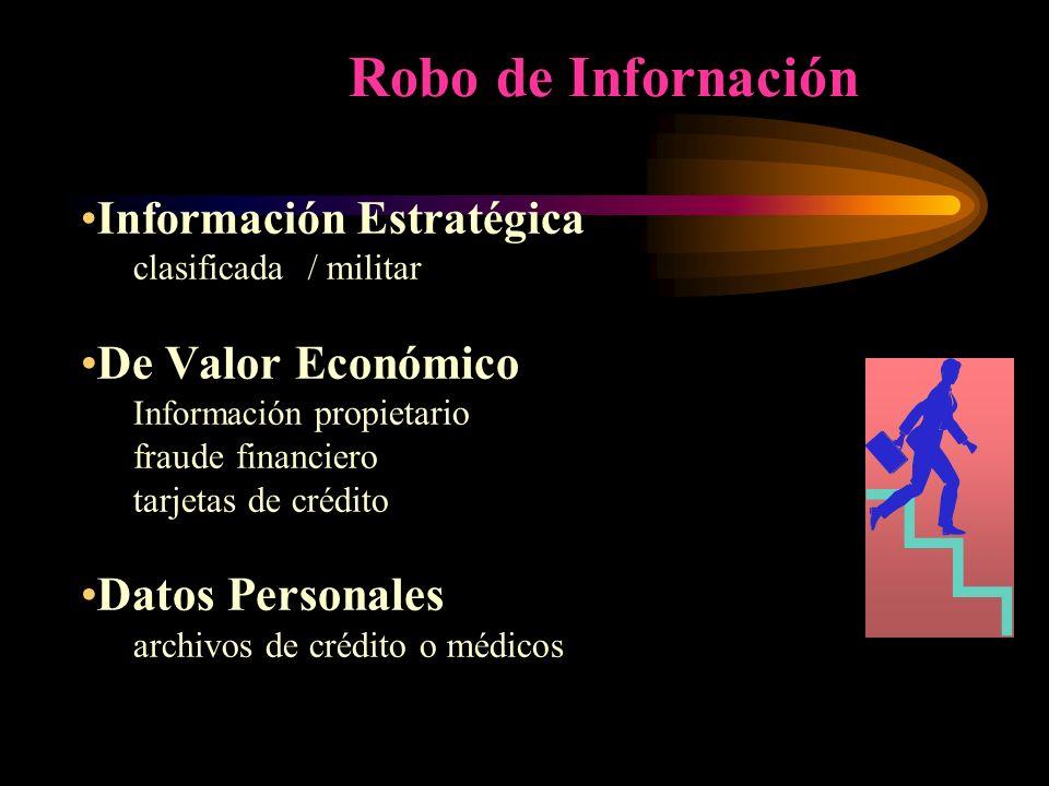 Robo de Infornación De Valor Económico Datos Personales