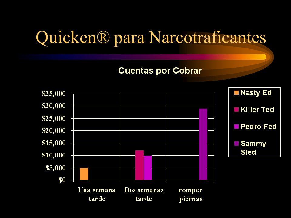 Quicken® para Narcotraficantes