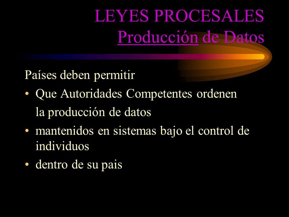 LEYES PROCESALES Producción de Datos