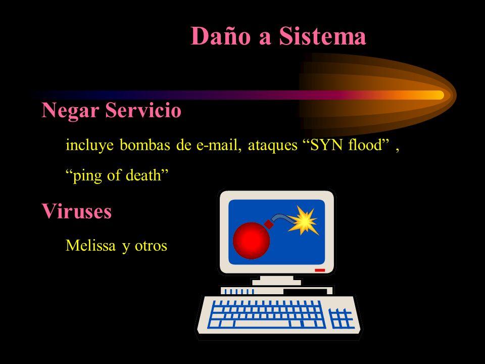 Daño a Sistema Negar Servicio Viruses