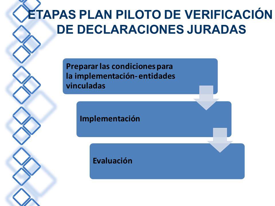 ETAPAS PLAN PILOTO DE VERIFICACIÓN DE DECLARACIONES JURADAS
