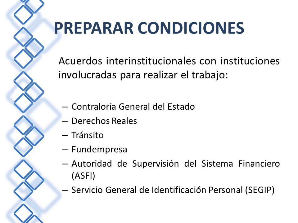 PREPARAR CONDICIONES Acuerdos interinstitucionales con instituciones involucradas para realizar el trabajo: