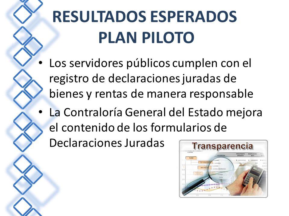 RESULTADOS ESPERADOS PLAN PILOTO