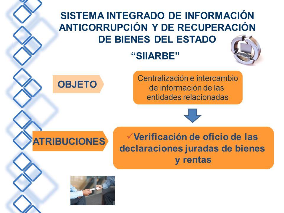 SISTEMA INTEGRADO DE INFORMACIÓN ANTICORRUPCIÓN Y DE RECUPERACIÓN