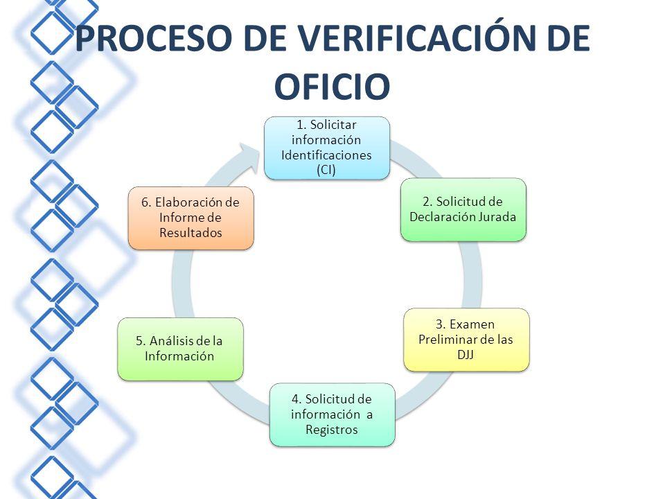 PROCESO DE VERIFICACIÓN DE OFICIO