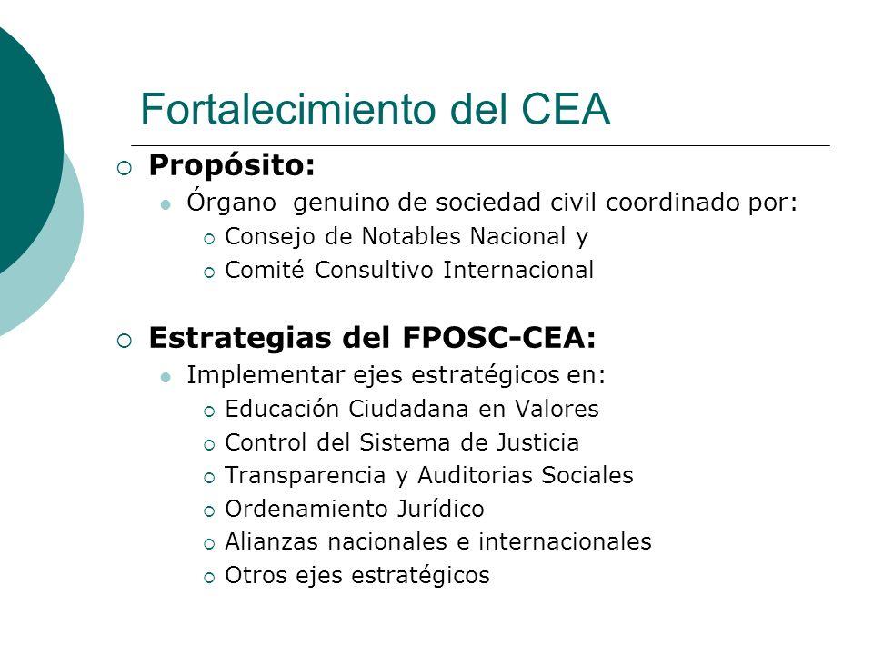 Fortalecimiento del CEA
