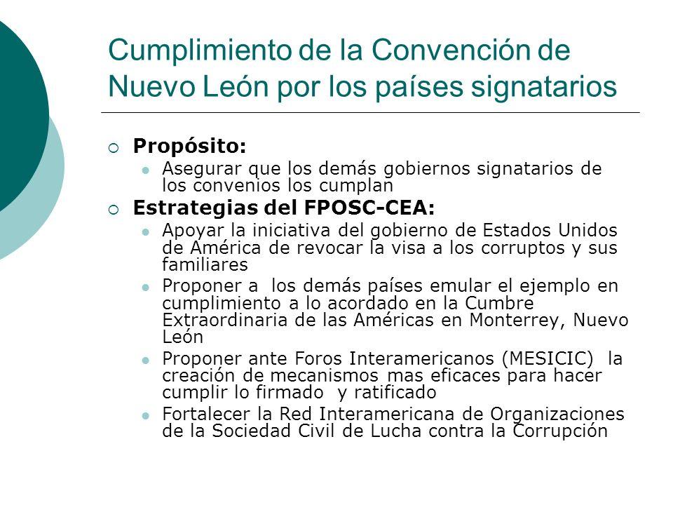 Cumplimiento de la Convención de Nuevo León por los países signatarios