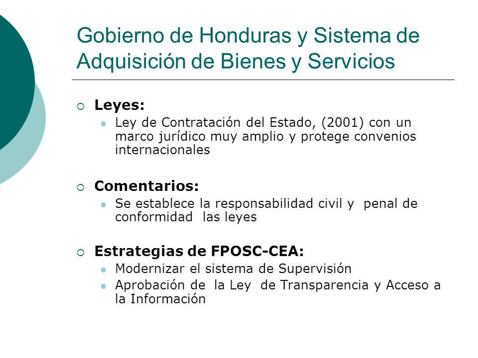 Gobierno de Honduras y Sistema de Adquisición de Bienes y Servicios