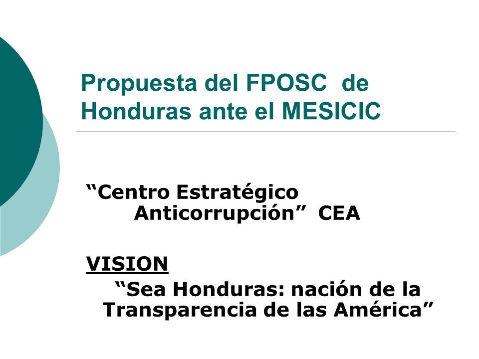 Propuesta del FPOSC de Honduras ante el MESICIC