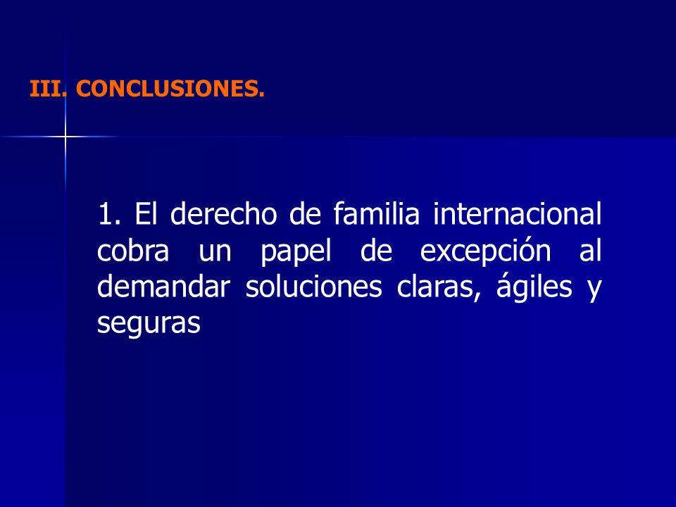 III. CONCLUSIONES. 1.