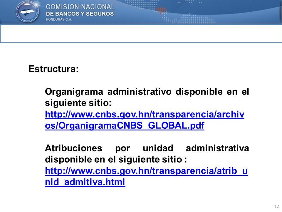 Organigrama administrativo disponible en el siguiente sitio: