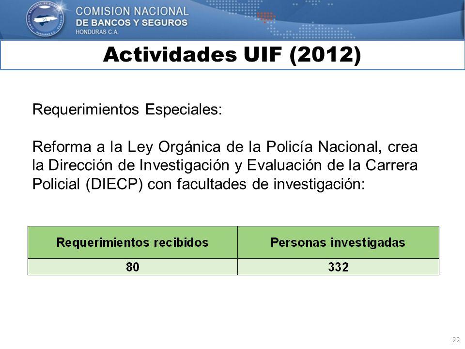 Actividades UIF (2012) Requerimientos Especiales: