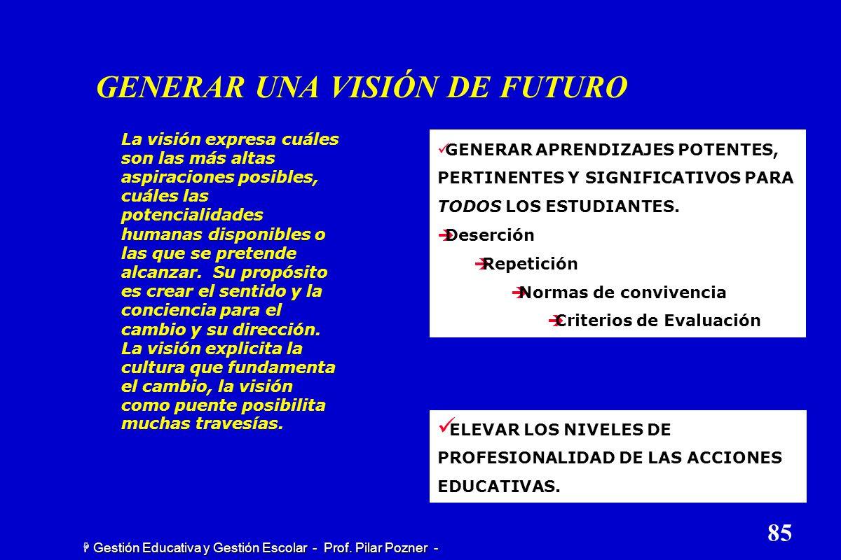 GENERAR UNA VISIÓN DE FUTURO