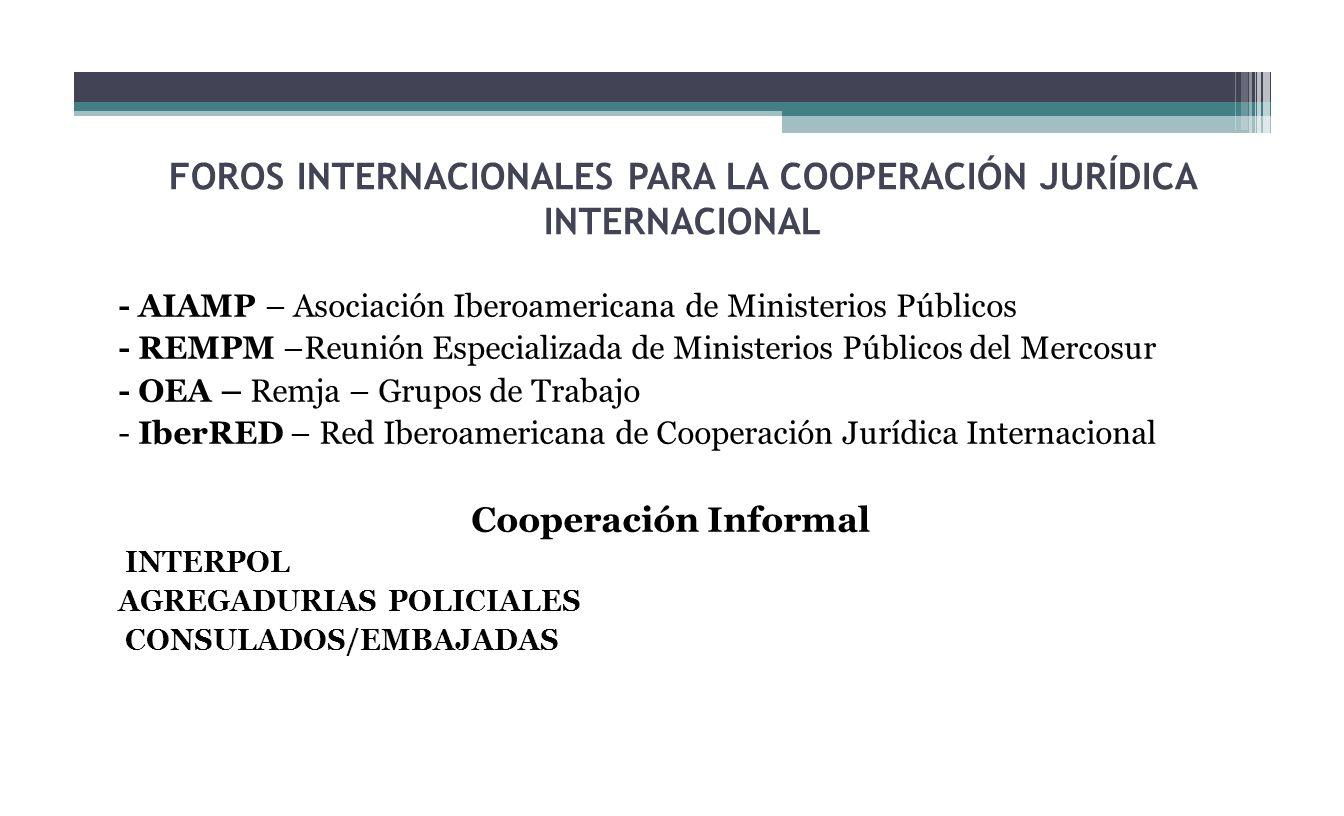 FOROS INTERNACIONALES PARA LA COOPERACIÓN JURÍDICA INTERNACIONAL