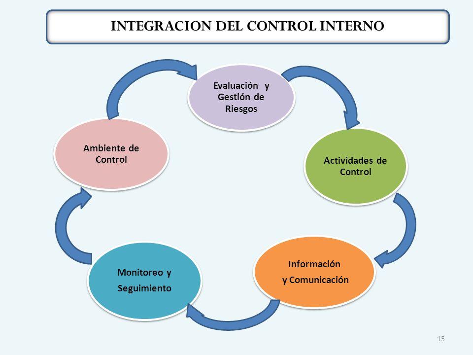 INTEGRACION DEL CONTROL INTERNO