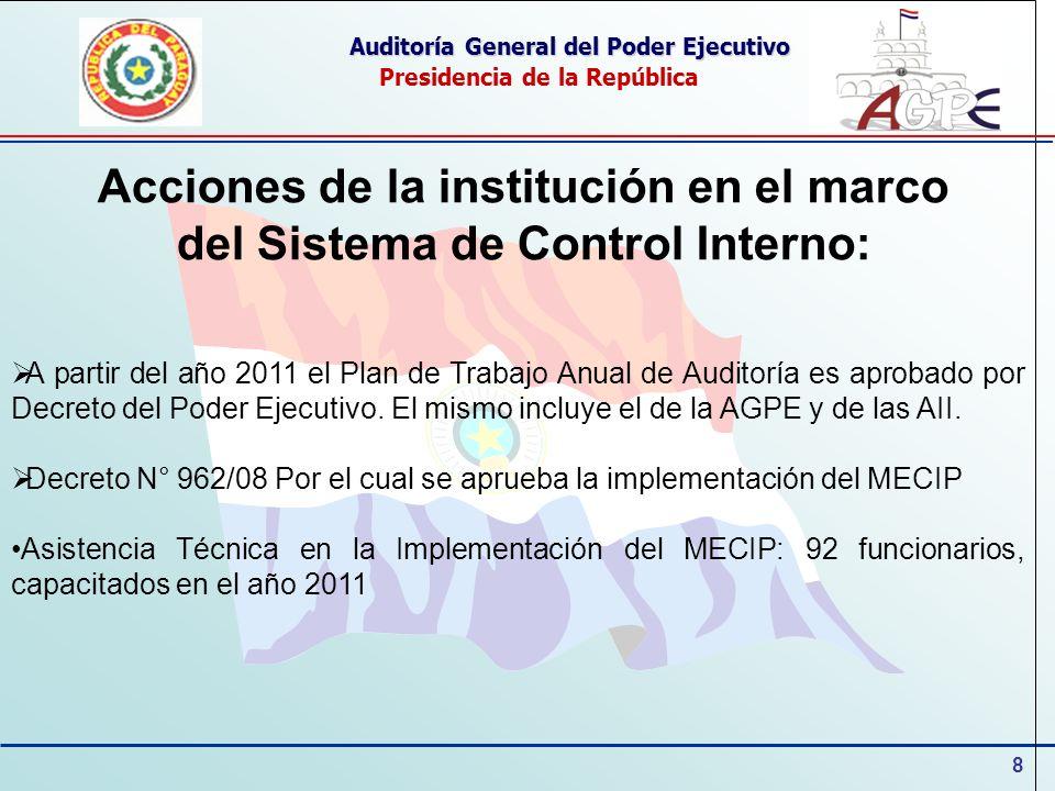 Acciones de la institución en el marco del Sistema de Control Interno: