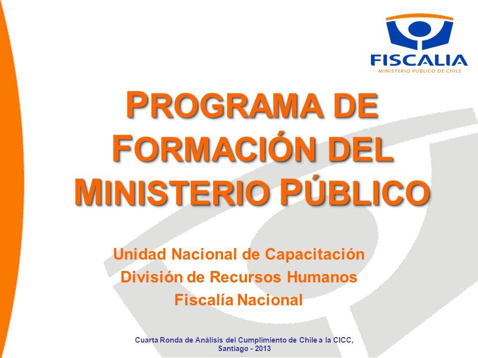 Unidad Nacional de Capacitación División de Recursos Humanos
