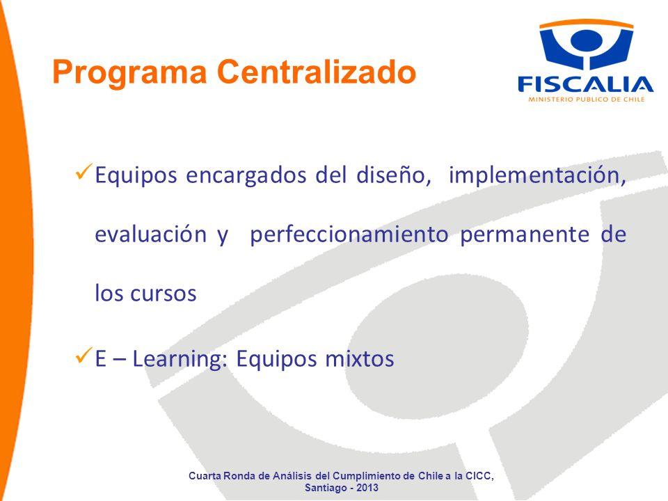 Programa Centralizado