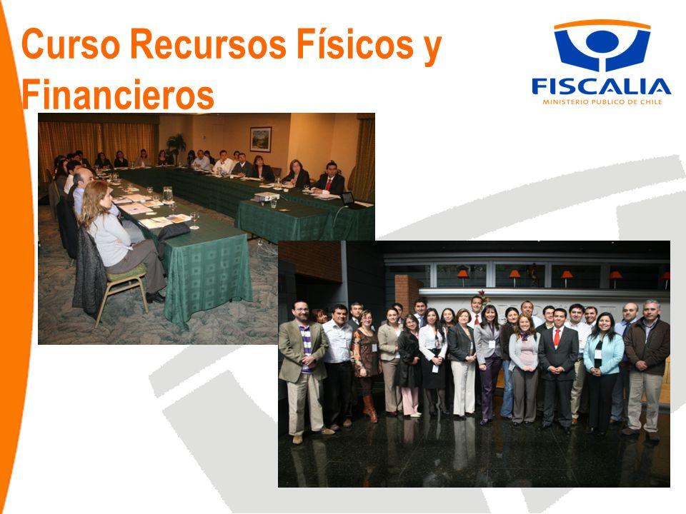 Curso Recursos Físicos y Financieros