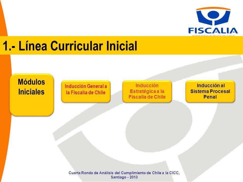 Módulos Iniciales Inducción General a la Fiscalía de Chile