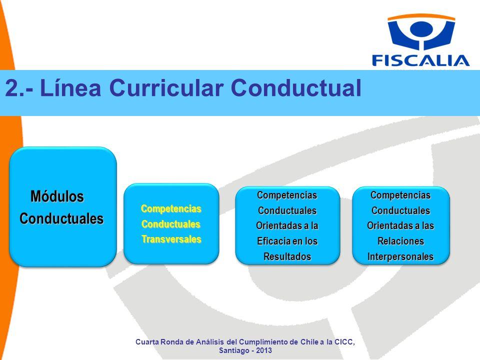 2.- Línea Curricular Conductual