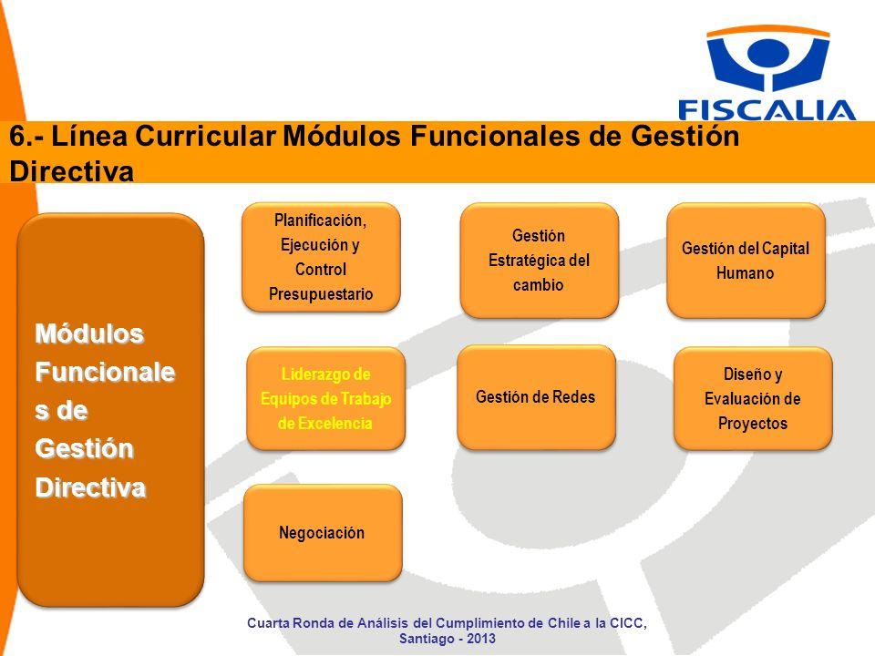 6.- Línea Curricular Módulos Funcionales de Gestión Directiva