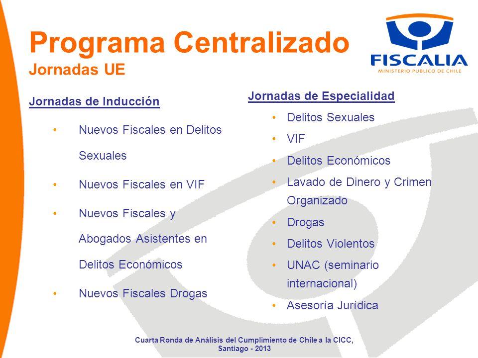 Programa Centralizado Jornadas UE