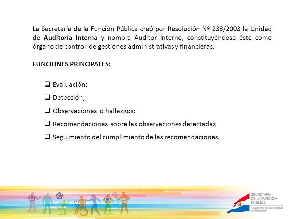 La Secretaría de la Función Pública creó por Resolución Nº 233/2003 la Unidad de Auditoría Interna y nombra Auditor Interno, constituyéndose éste como órgano de control de gestiones administrativas y financieras.