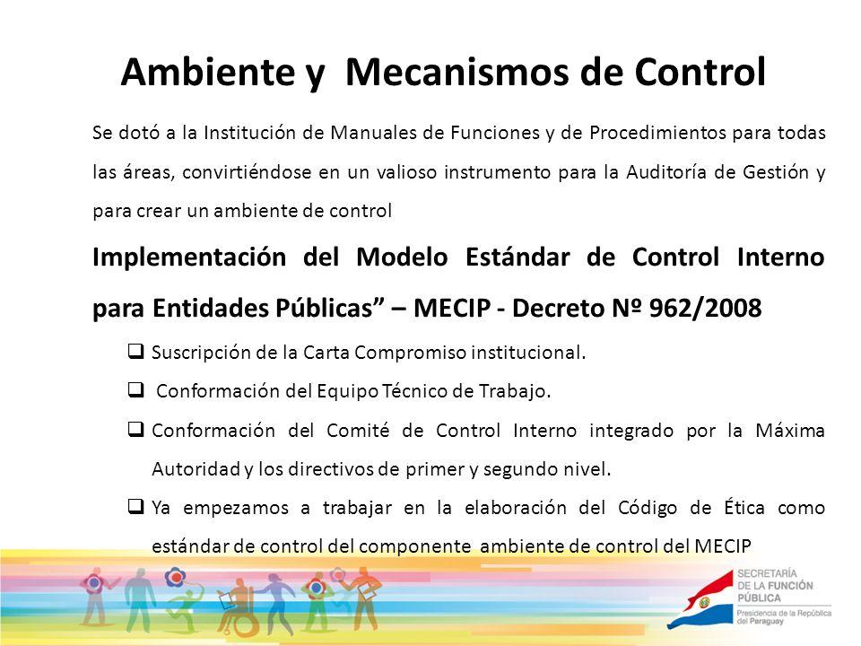 Ambiente y Mecanismos de Control
