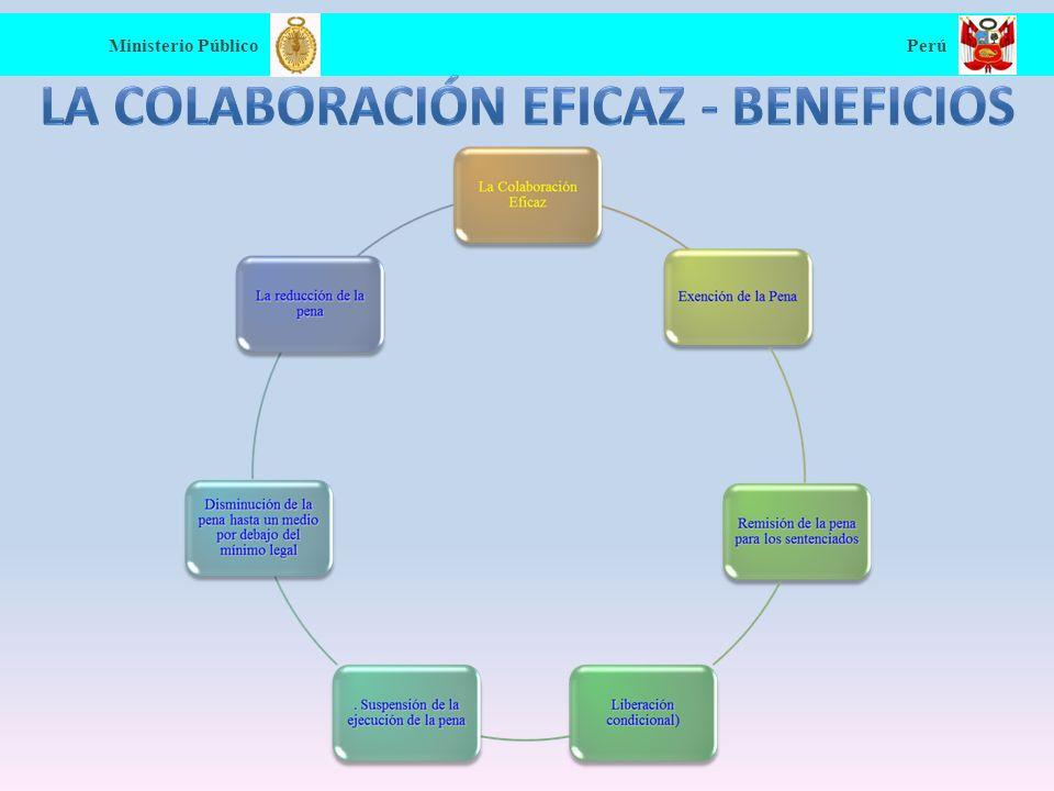 Ministerio Público Perú La colaboración eficaz - beneficios