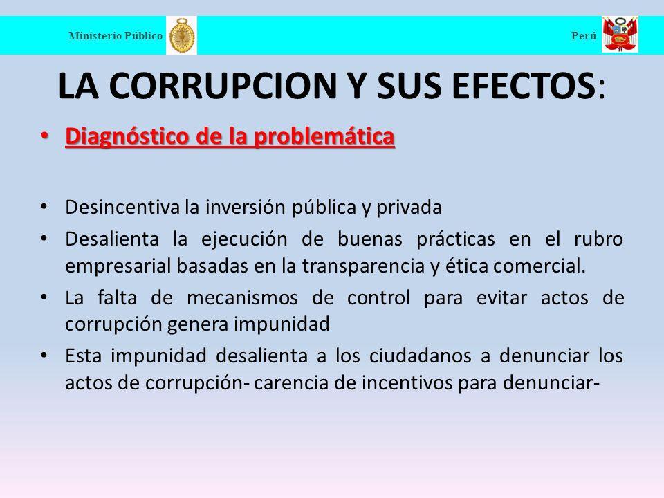 LA CORRUPCION Y SUS EFECTOS: